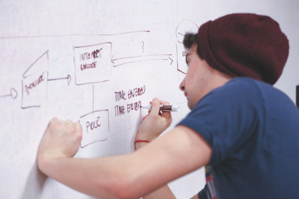 Planning an application programming interface